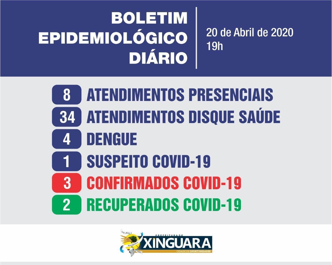 Foto de PANDEMIA COVID-19: Informativo da Secretaria de Saúde de Xinguara aponta mais um caso suspeito para Coronavírus